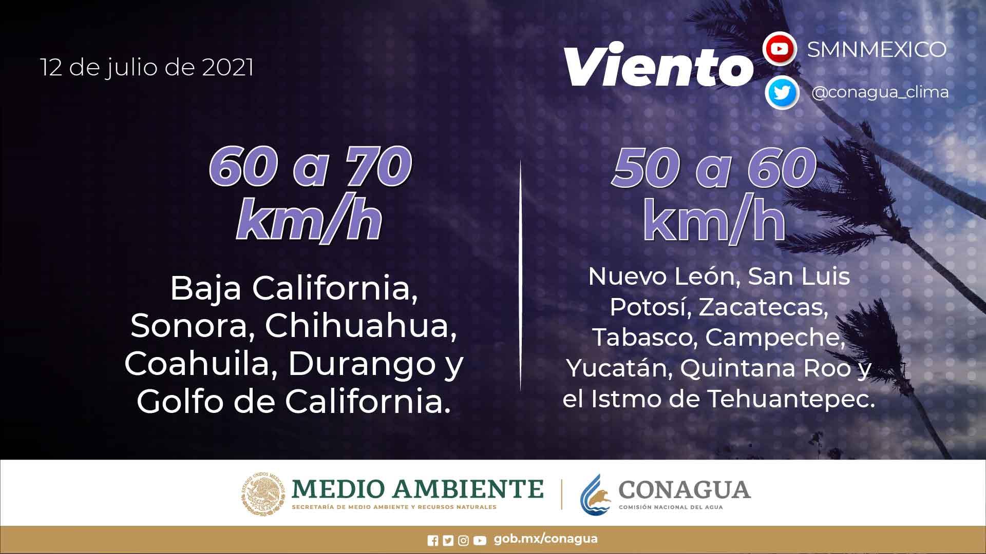 Debido a la canícula, prevé el SMN disminución de lluvias en julio y agosto en algunas regiones de México