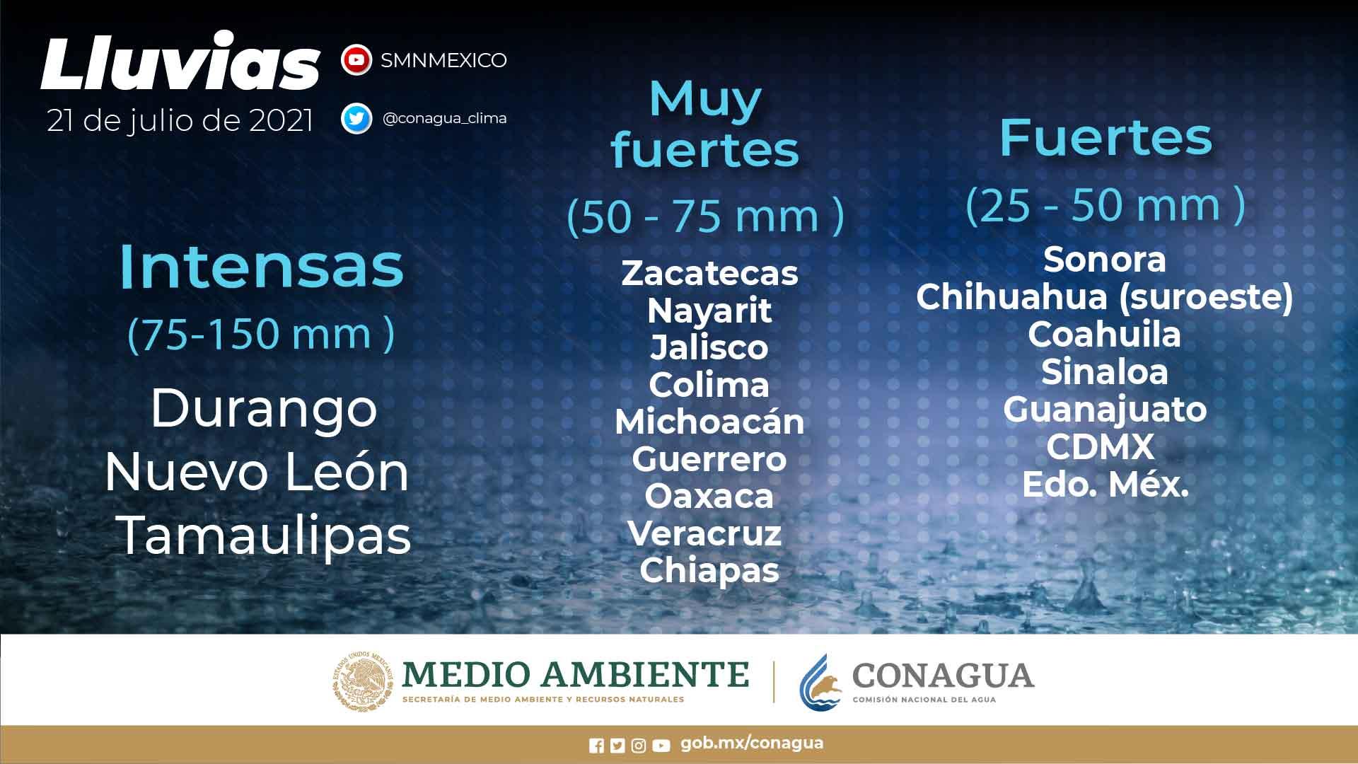 Bajo pronóstico de lluvias para Tlaxcala este miércoles