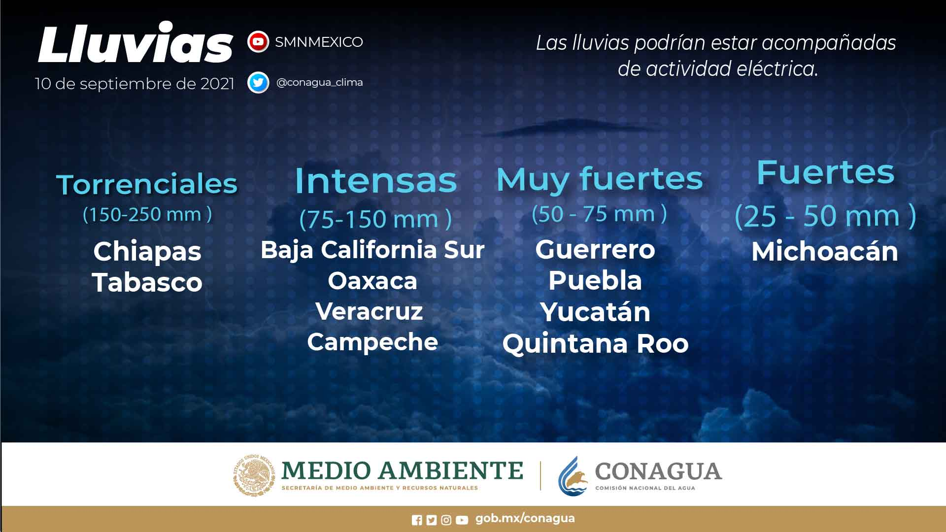 Se pronostican, para este viernes, lluvias torrenciales en Chiapas y Tabasco