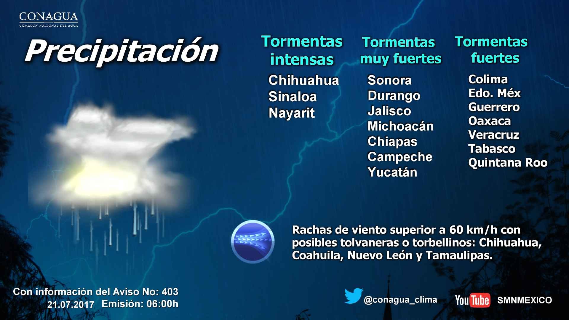 Prevalece pronóstico de lluvias con intervalos de chubascos para Tlaxcala