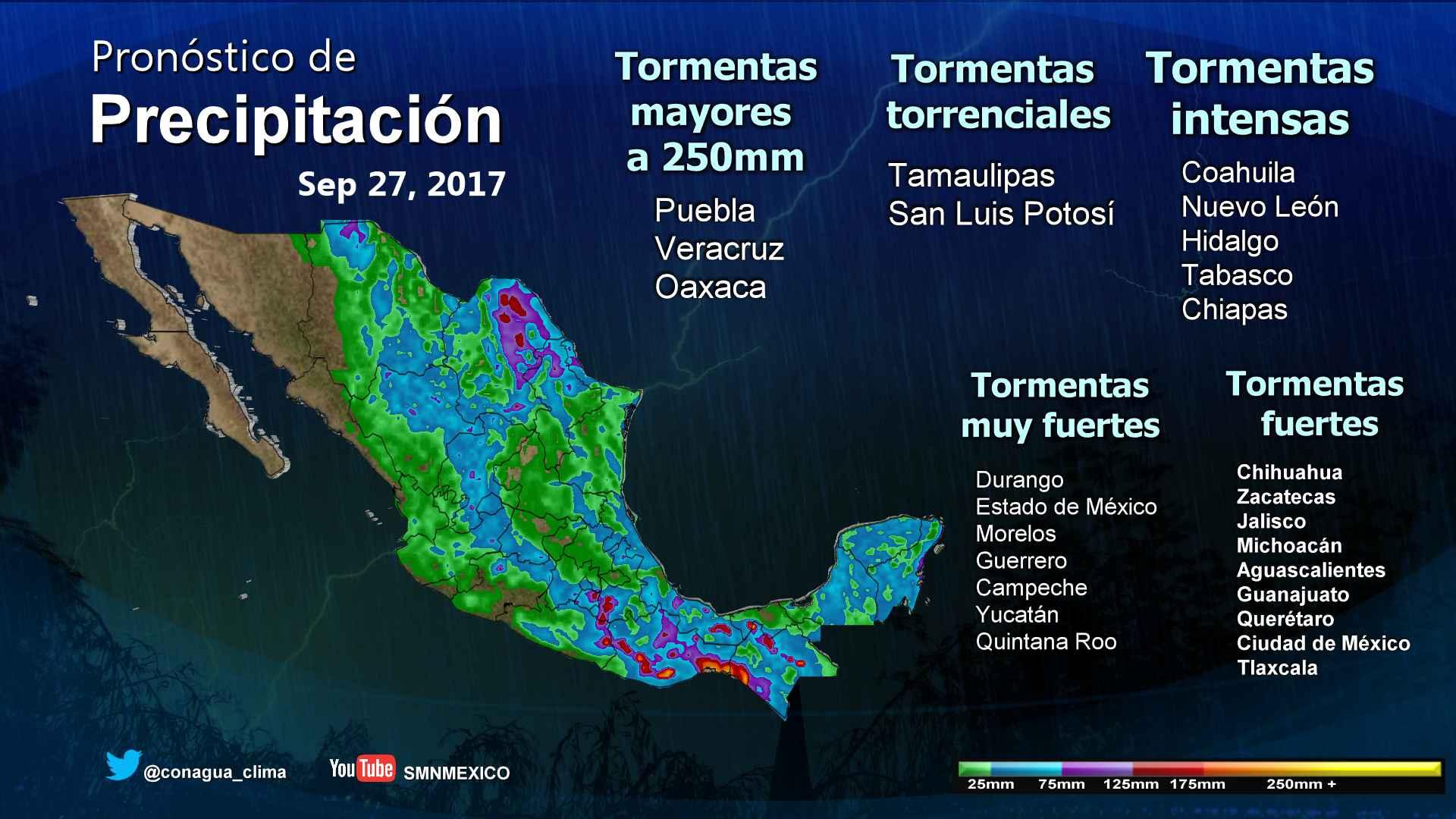 En Puebla, Veracruz y Oaxaca, se prevén tormentas superiores a 250 mm