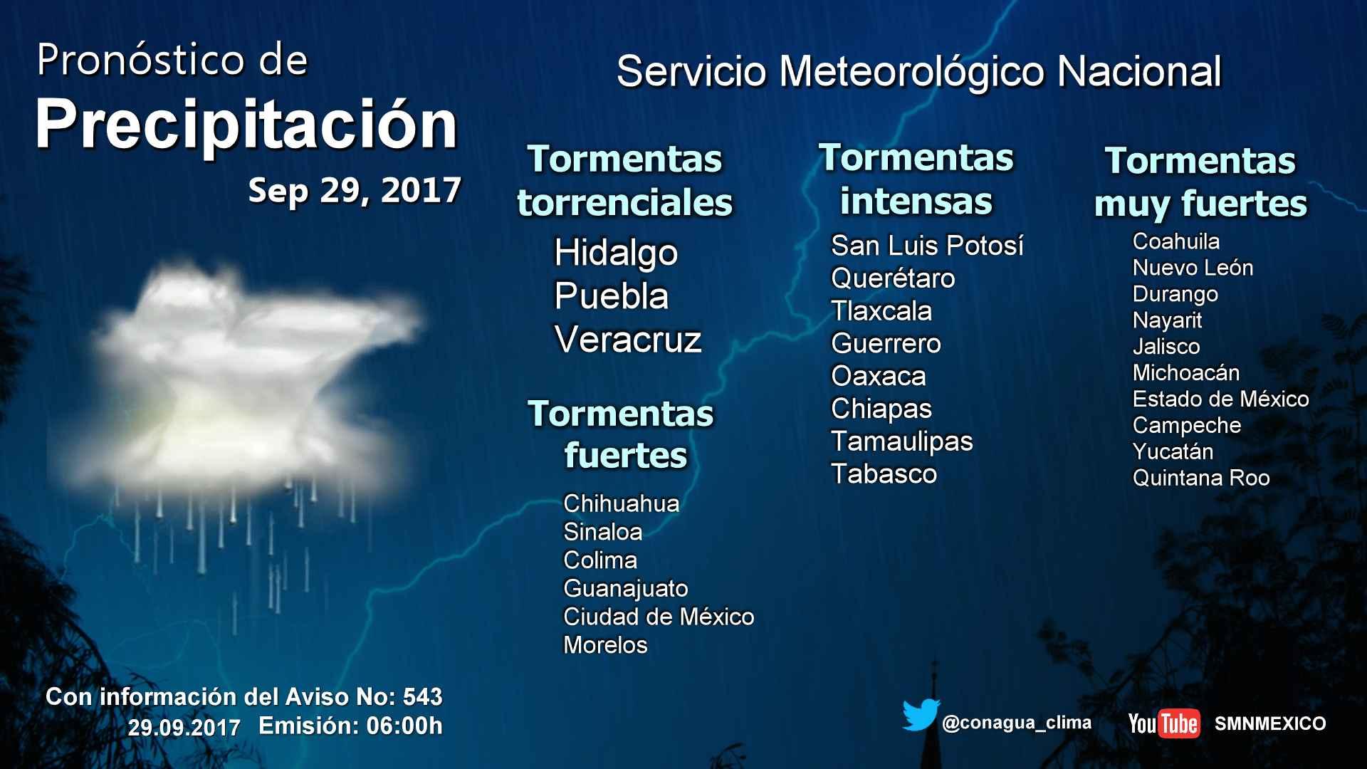 Se prevén tormentas intensas para Tlaxcala