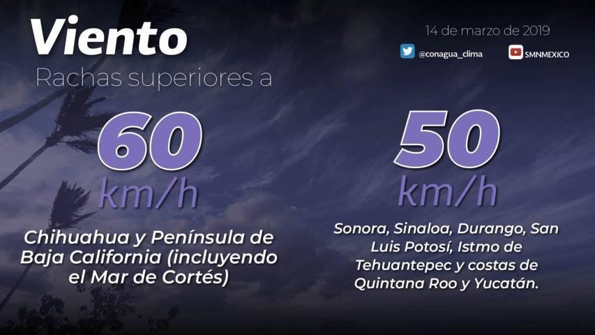 Aumentará la temperatura en las próximas horas en Tlaxcala