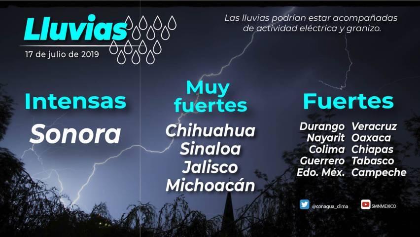 Prevalece el pronóstico de intervalos de chubascos para Tlaxcala