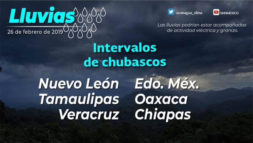 Pronostican incremento de temperaturas máximas para gran parte de México