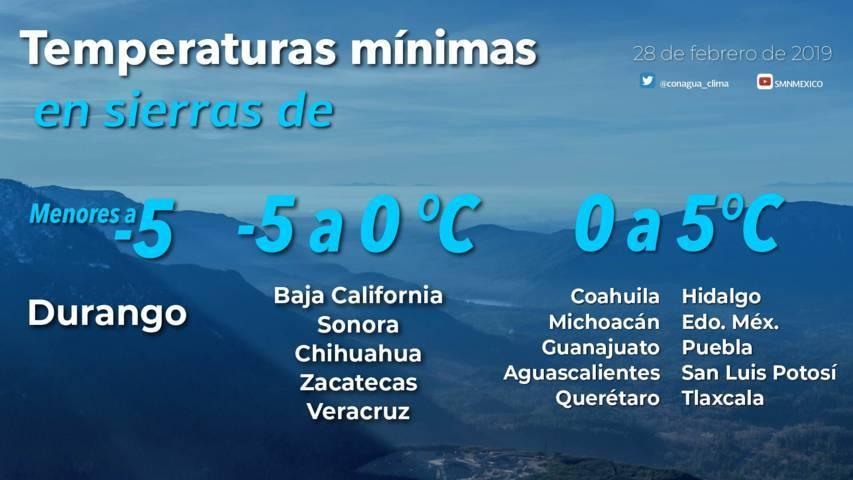 Se prevén temperaturas de cálidas a calurosas en Tlaxcala