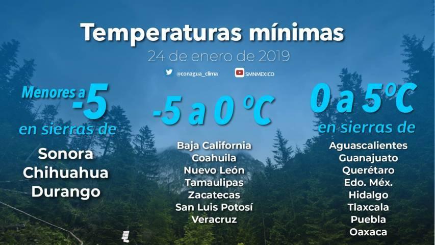 Persiste el pronóstico de lluvias aisladas para Tlaxcala