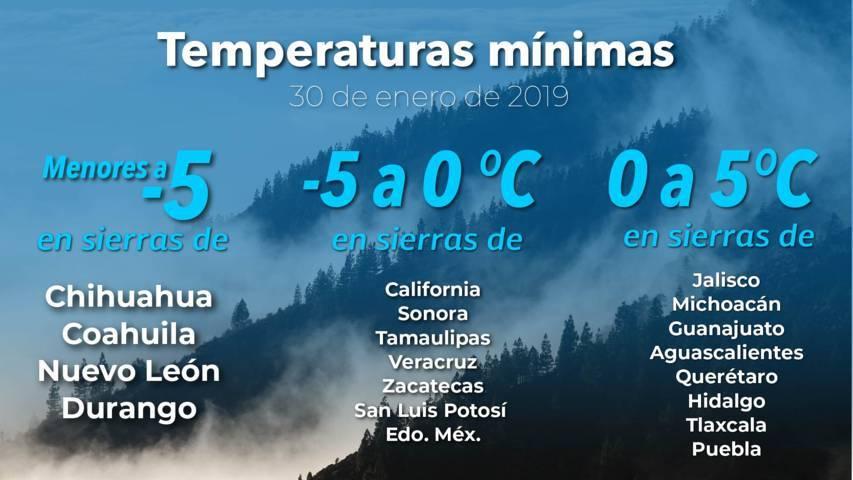 Prevalece el pronóstico de ambiente frío para Tlaxcala