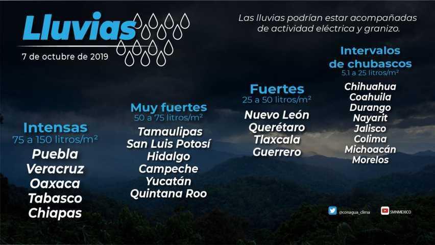 Hoy se pronostican lluvias fuertes para Tlaxcala : SMN