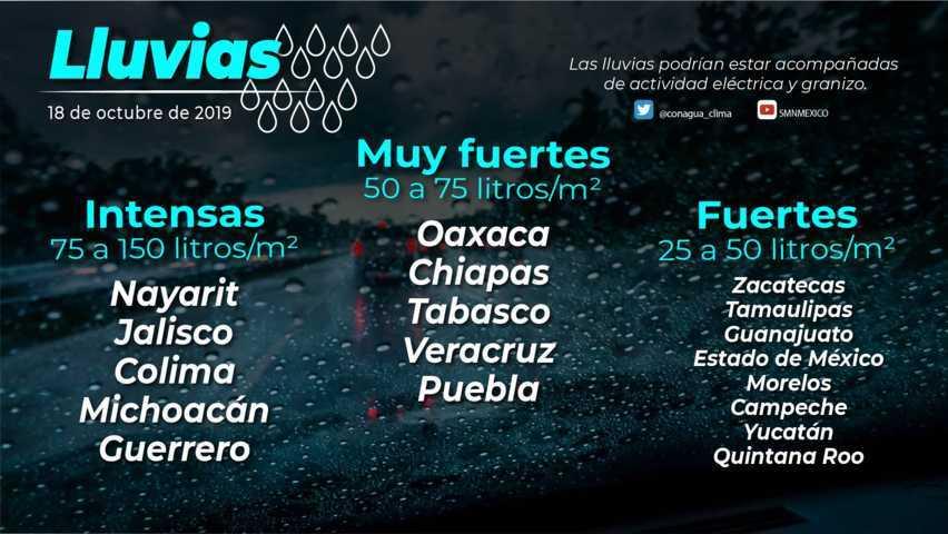 Seguirán los intervalos de chubascos en Tlaxcala