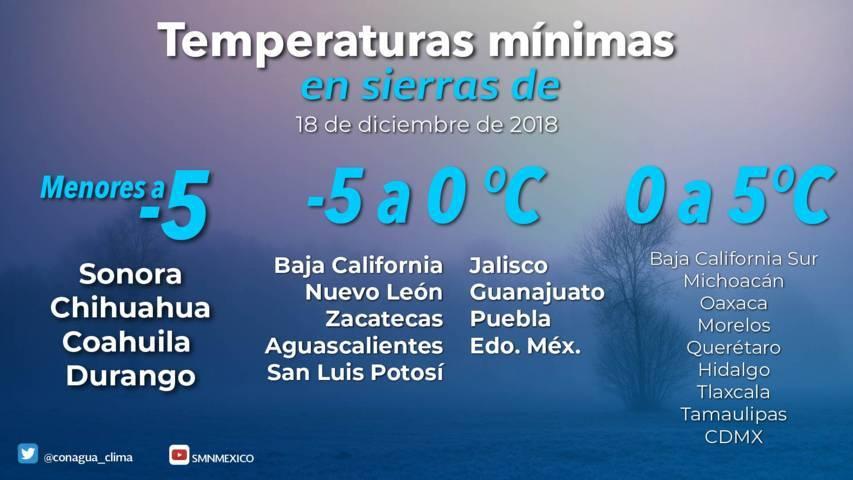 Prevalece el pronóstico de heladas y bancos de niebla matutinos para Tlaxcala
