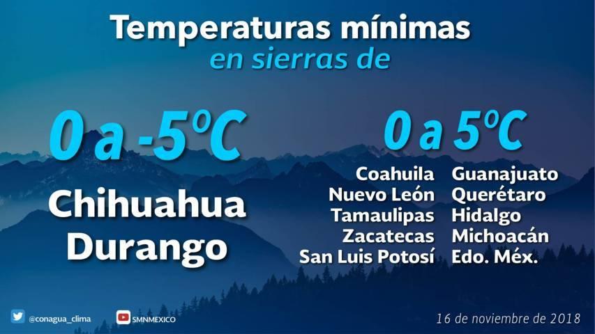 Gradual incremento de temperaturas diurnas y ambiente frío en la mañana y noche para Tlaxcala