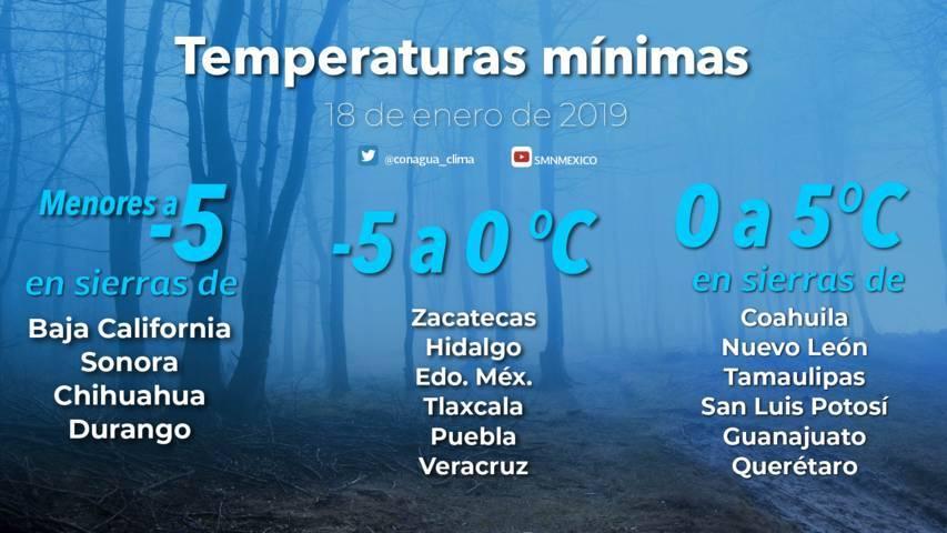 Continúa el pronóstico de ambiente frío para Tlaxcala