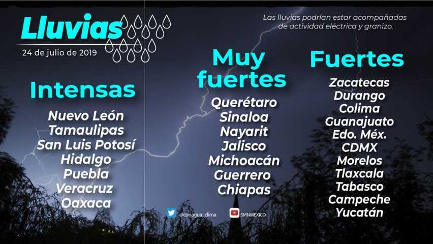Se pronostican intervalos de chubascos con lluvias puntuales fuertes en Tlaxcala