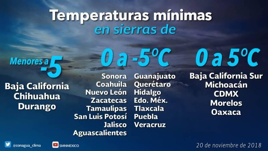 Se prevén lluvias aisladas y ambiente frío por la mañana y noche para Tlaxcala