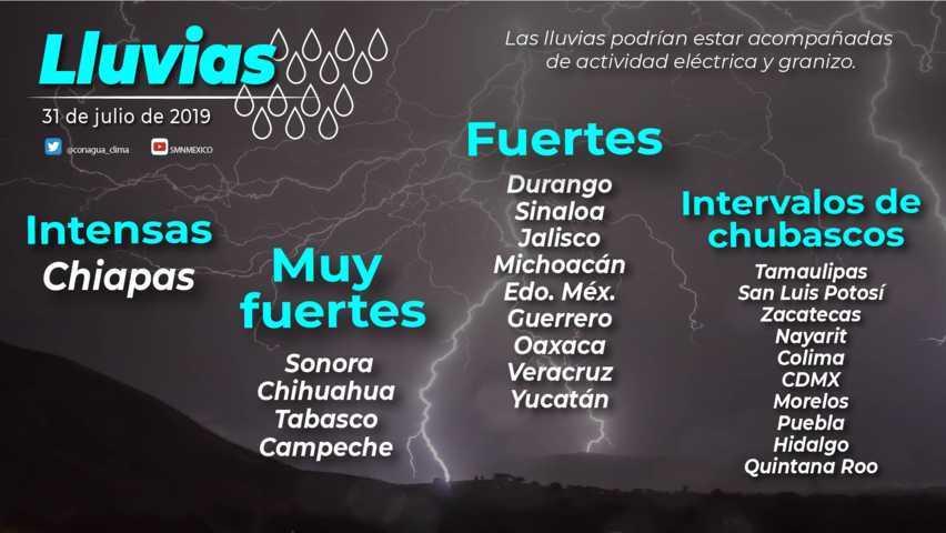 Se pronostica lluvias aisladas en Tlaxcala