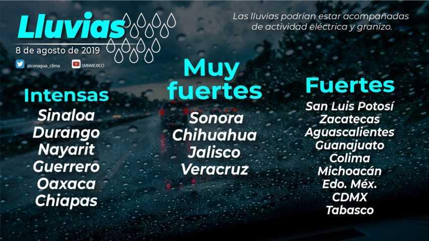 Hoy se pronostican lluvias aisladas para Tlaxcala