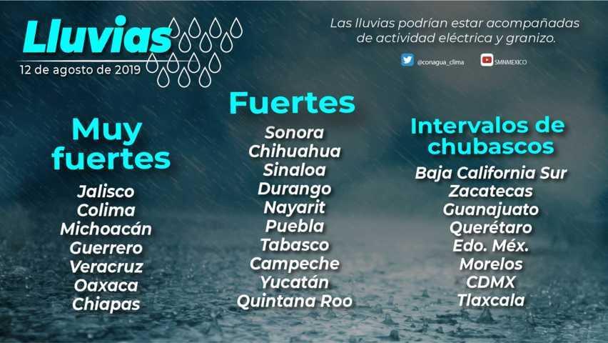 Hoy se pronostican intervalos de chubascos para Tlaxcala