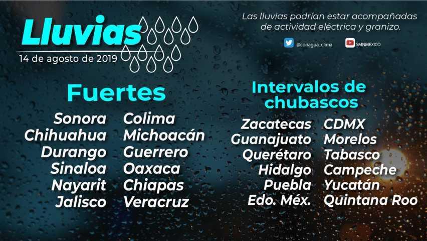 Se pronostican lluvias aisladas para Tlaxcala