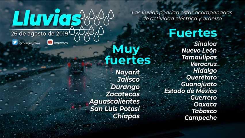 Para hoy se pronostican intervalos de chubascos en Tlaxcala