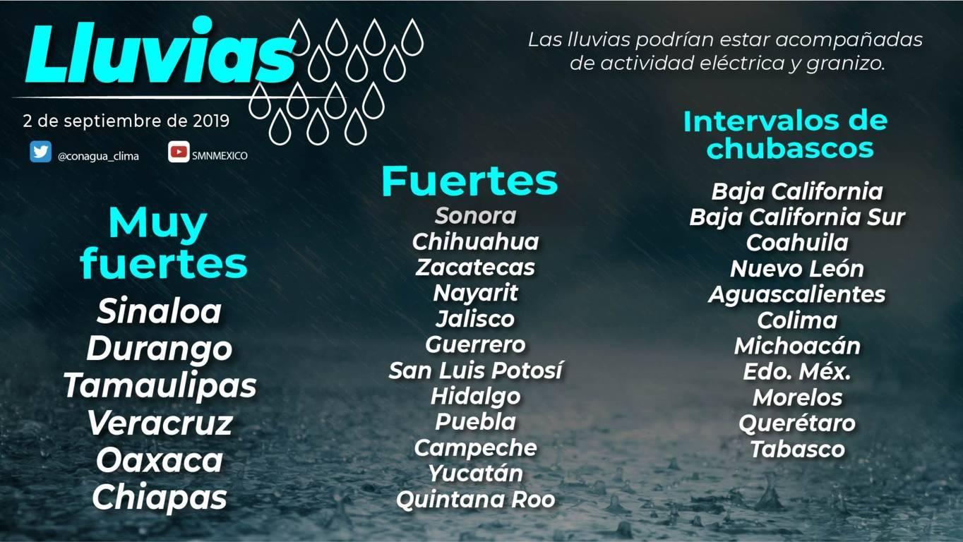 Se pronostica cielo despejado con incremento de nubosidad por la tarde para Tlaxcala
