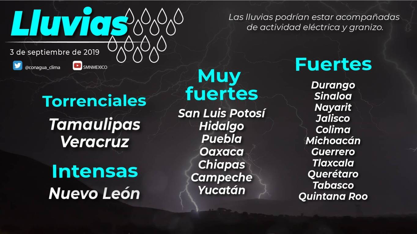 Hoy se pronostican lluvias puntuales fuertes para Tlaxcala