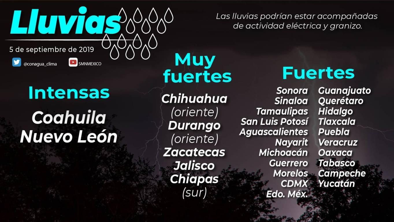 Para el día de hoy se pronostican lluvias locales fuertes para Tlaxcala