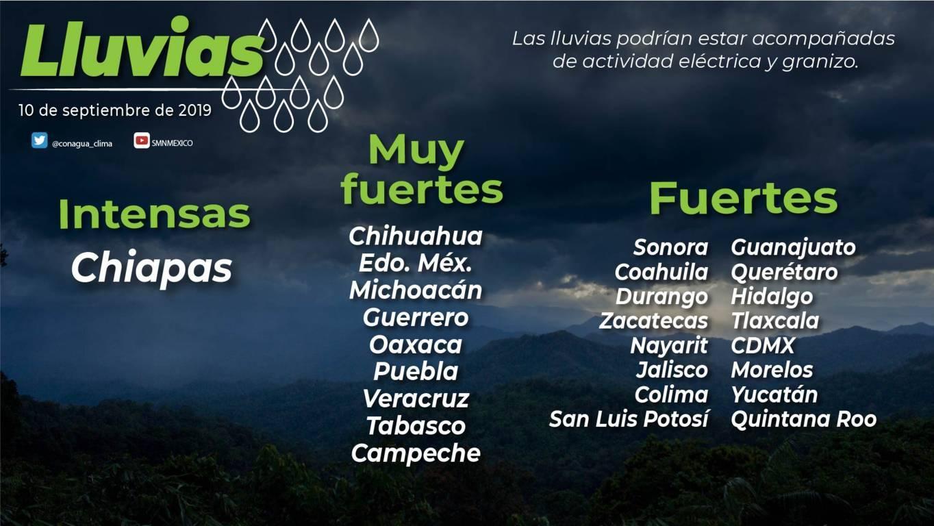 Se pronostican intervalos de chubascos con lluvias puntuales fuertes para Tlaxcala