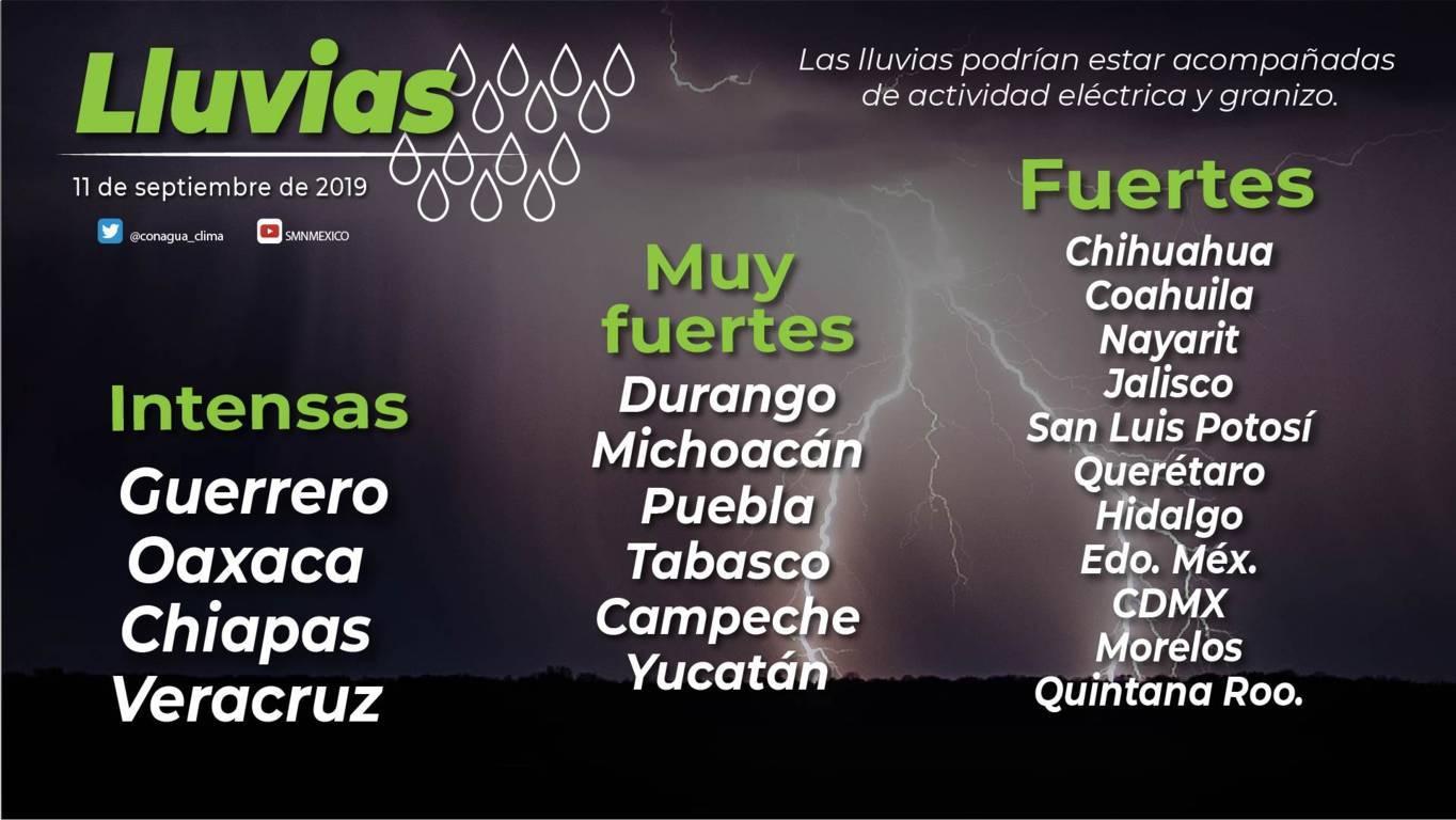 Se pronostican chubascos para el día de hoy en Tlaxcala