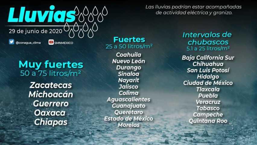 Lluvias muy fuertes en Chiapas, Guerrero, Michoacán, Oaxaca y Zacatecas