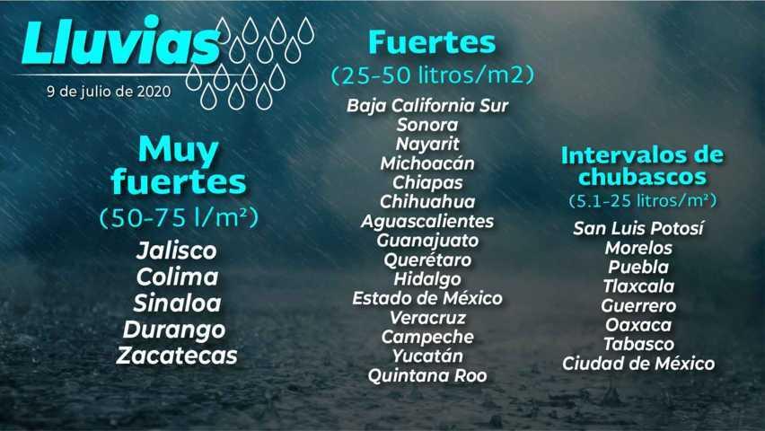 Cristina mantendrá el pronóstico de lluvias muy fuertes para Colima, Jalisco, Nayarit y Sinaloa