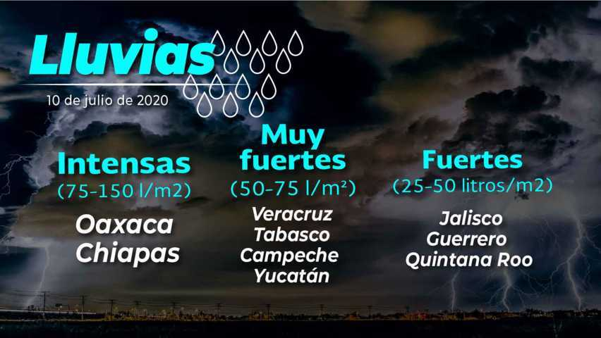 Continuarán las lluvias para Tlaxcala el dia de hoy