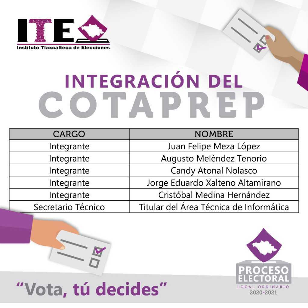 Elige ITE a integrantes del Cotaprep