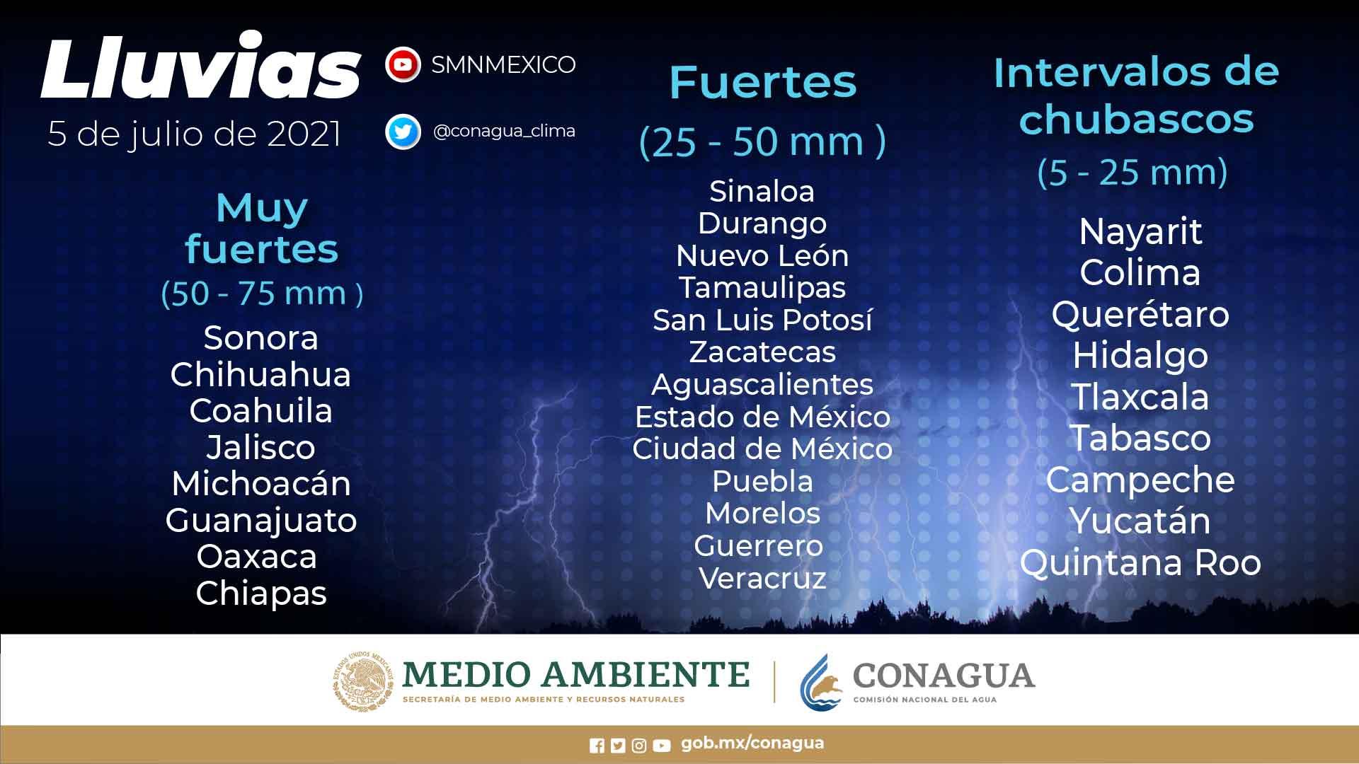 Continuarán las lluvias fuertes para Tlaxcala el dia de hoy, tómelo en cuenta