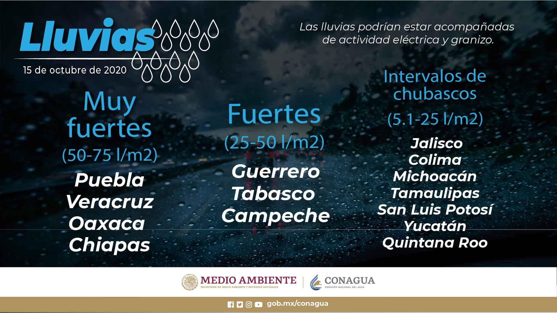 Hoy se pronostican lluvias muy fuertes para Chiapas, Oaxaca, Puebla y Veracruz