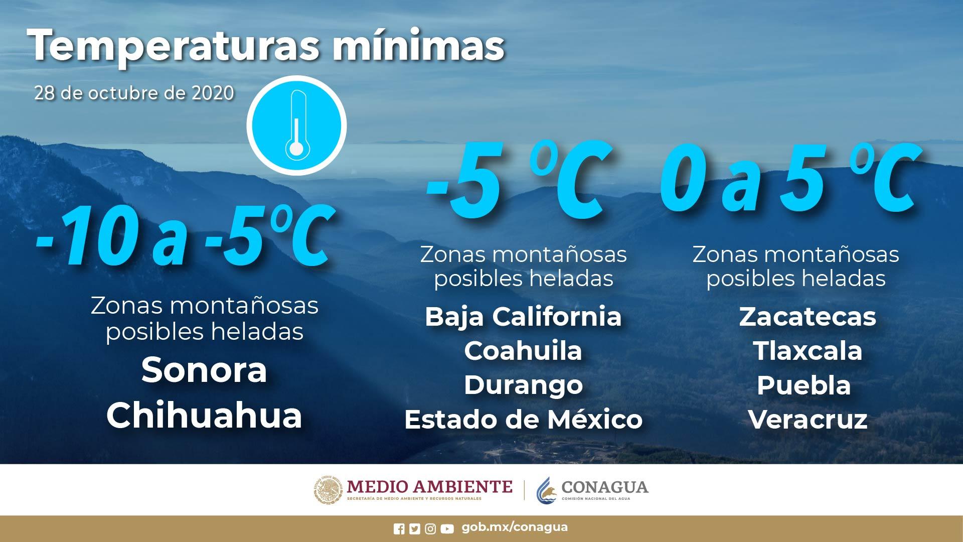 Posibilidad de lluvias para Tlaxcala se esperan hoy por la tarde-noche