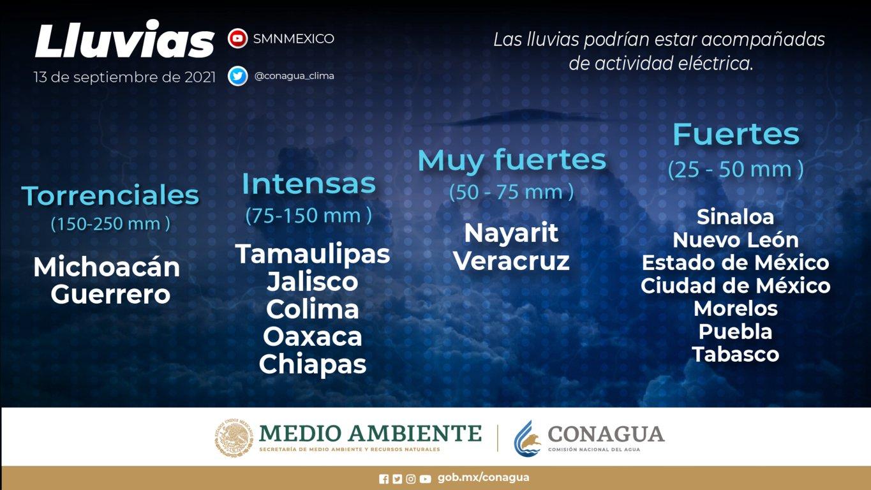 La tormenta tropical Nicholas ocasionará lluvias muy fuertes en Tamaulipas, y fuertes en Puebla y Veracruz