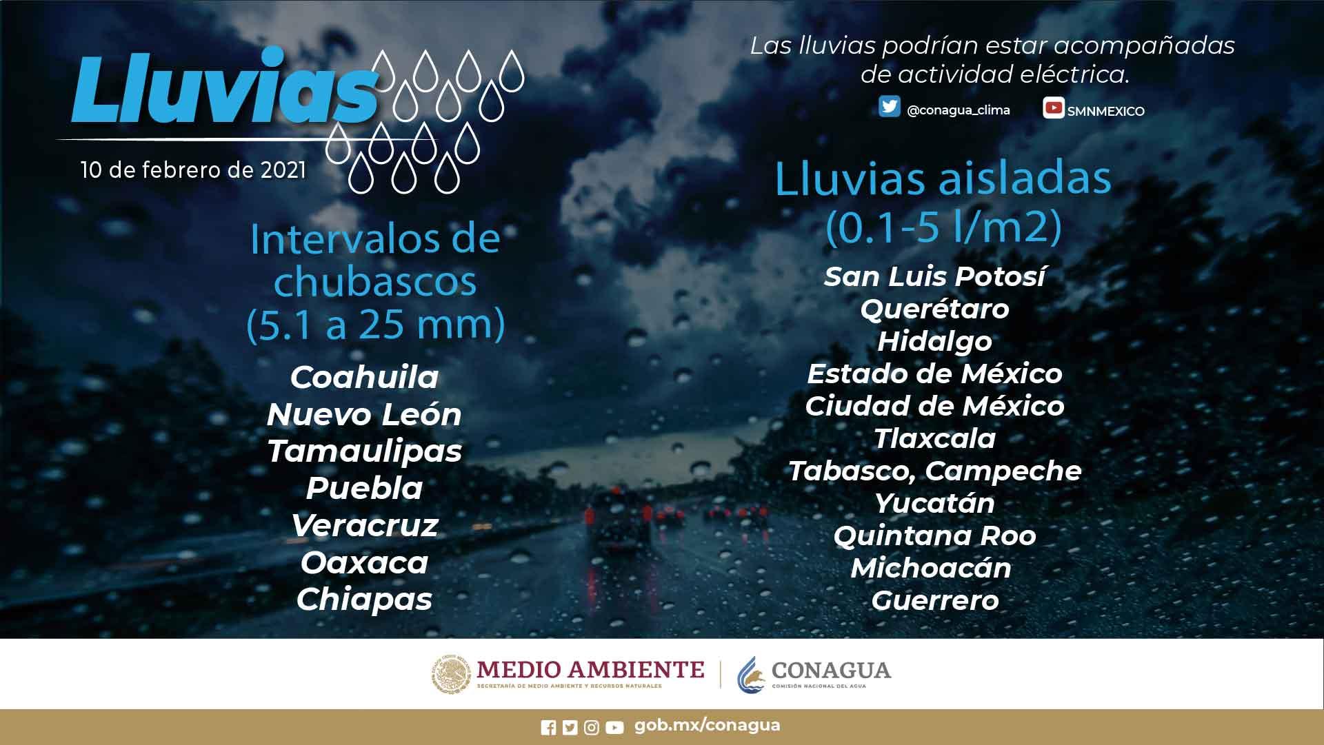 Se pronostican lluvias con chubascos en Tlaxcala