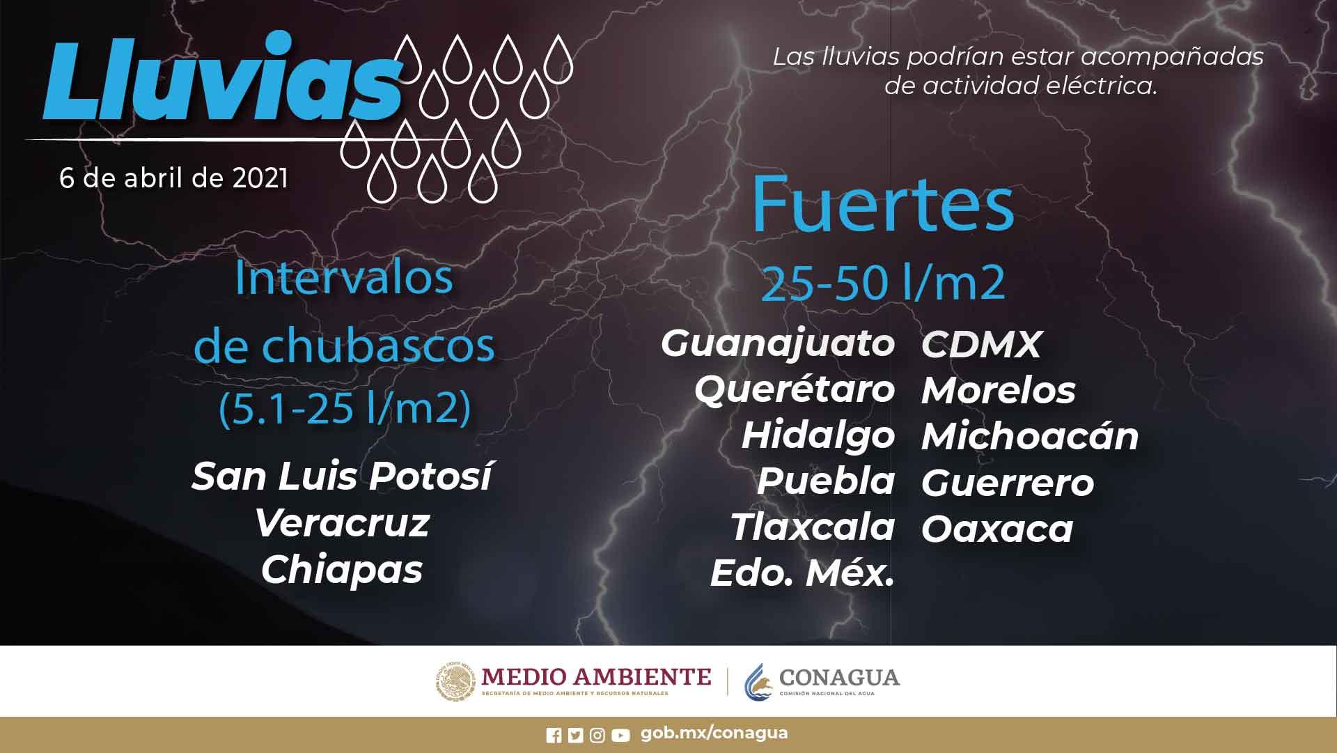 Se pronostican lluvias puntuales fuertes en el centro y sur de México