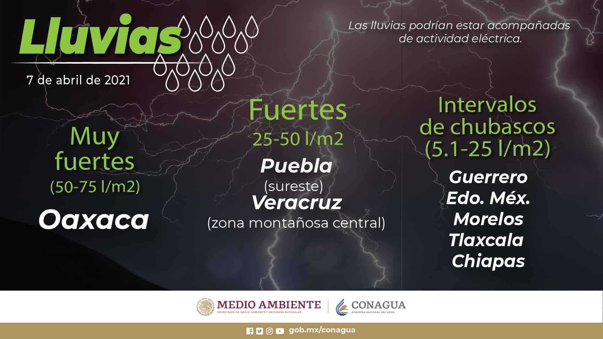 Lluvias puntuales muy fuertes, se pronostican para zonas de Oaxaca, y fuertes para Puebla y Veracruz