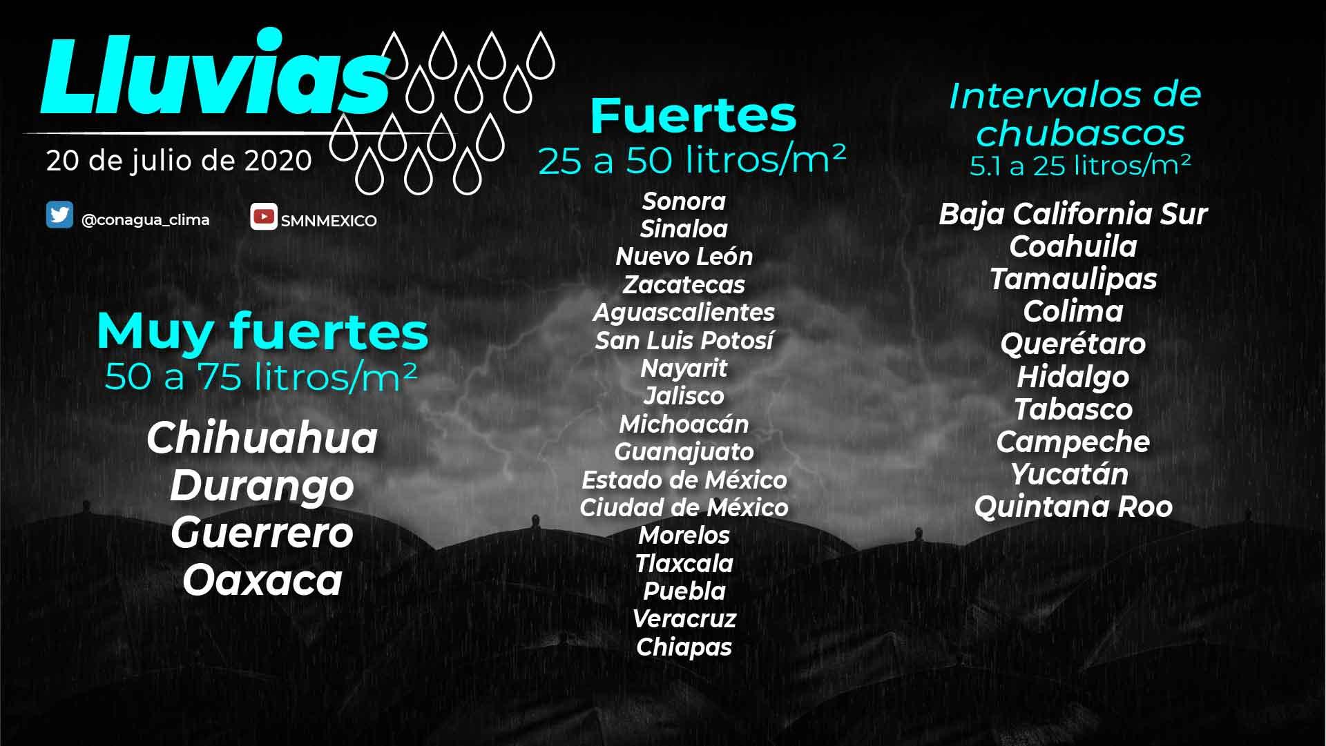 Lluvias muy fuertes, descargas eléctricas y posibles granizadas se pronostican para Chihuahua, Durango, Guerrero y Oaxaca