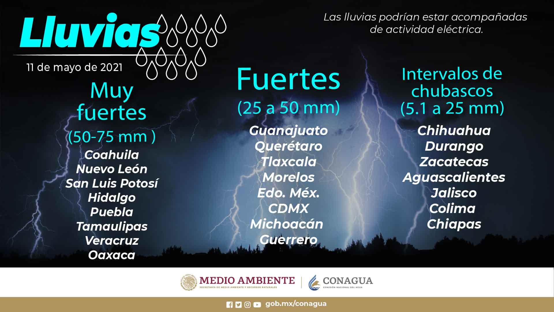 Se prevén lluvias fuertes para Tlaxcala el dia de hoy