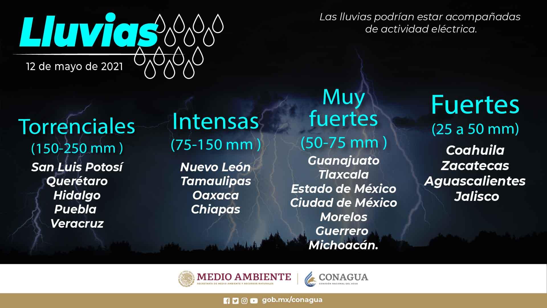 Continuarán las lluvias paraTlaxcala el dia de hoy