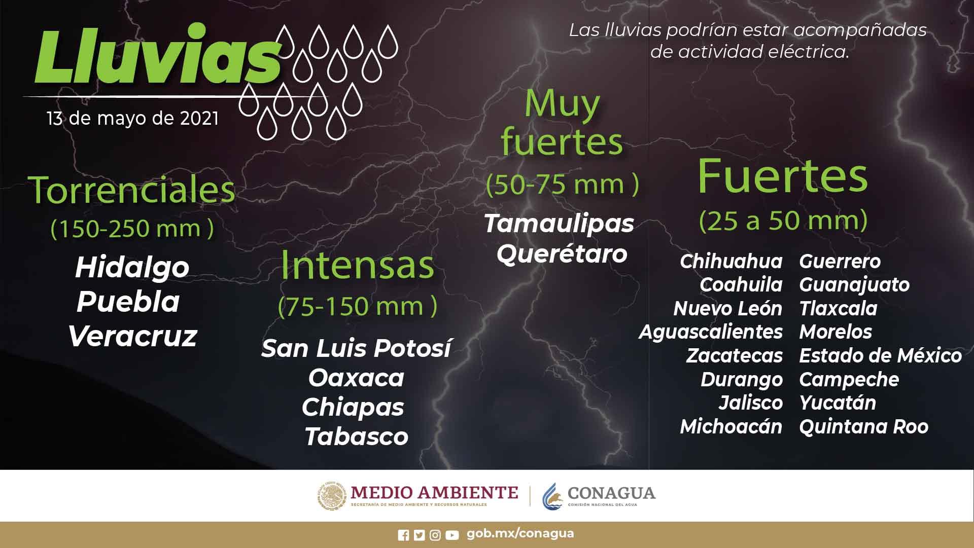 Continuarán las lluvias fuertes para Tlaxcala el dia de hoy