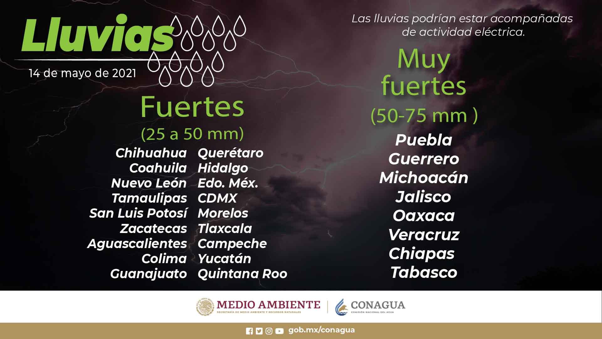 Continuarán las lluvias fuertes en Tlaxcala, tómelo en cuenta