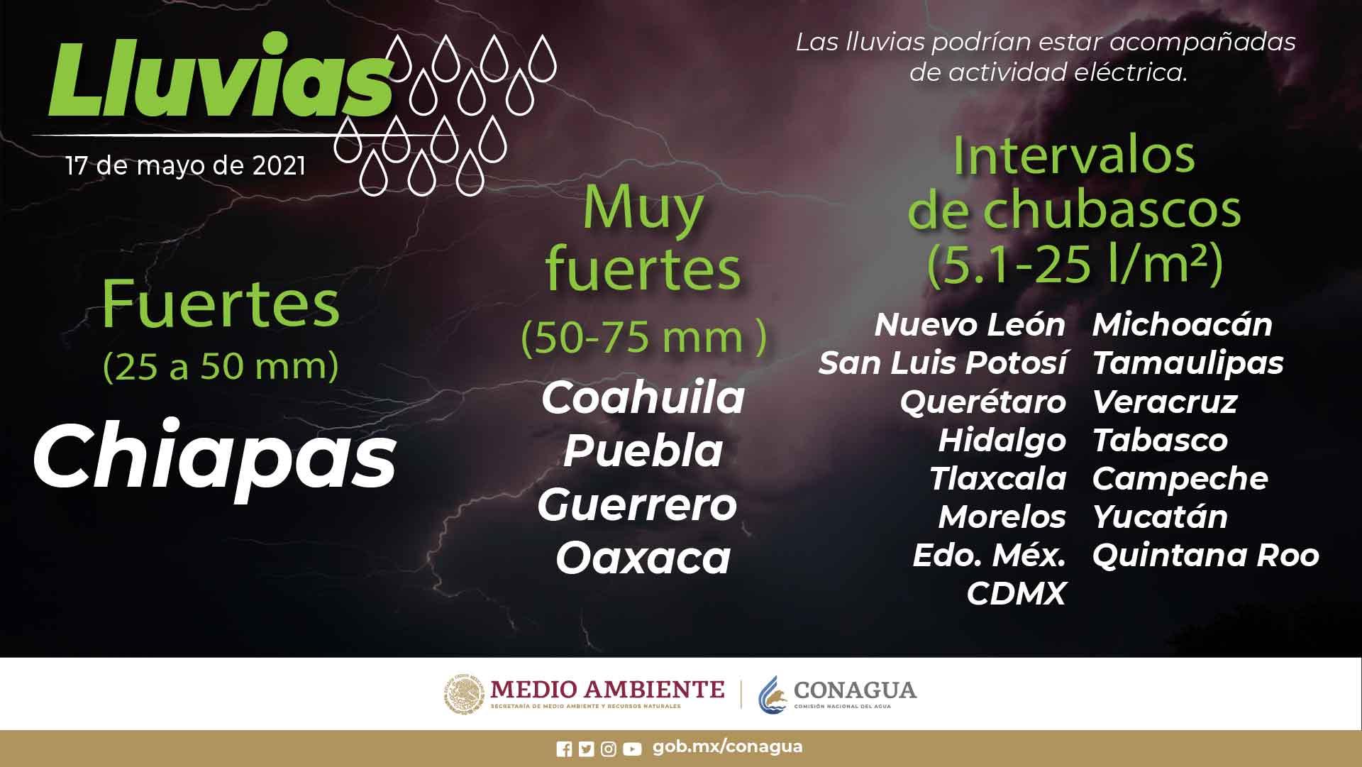 Se mantiene el pronóstico de lluvias para Tlaxcala este lunes