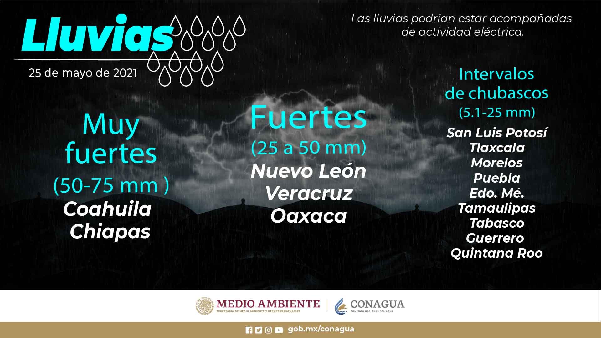 Se prevé caída de granizo en Tlaxcala para el dia de hoy