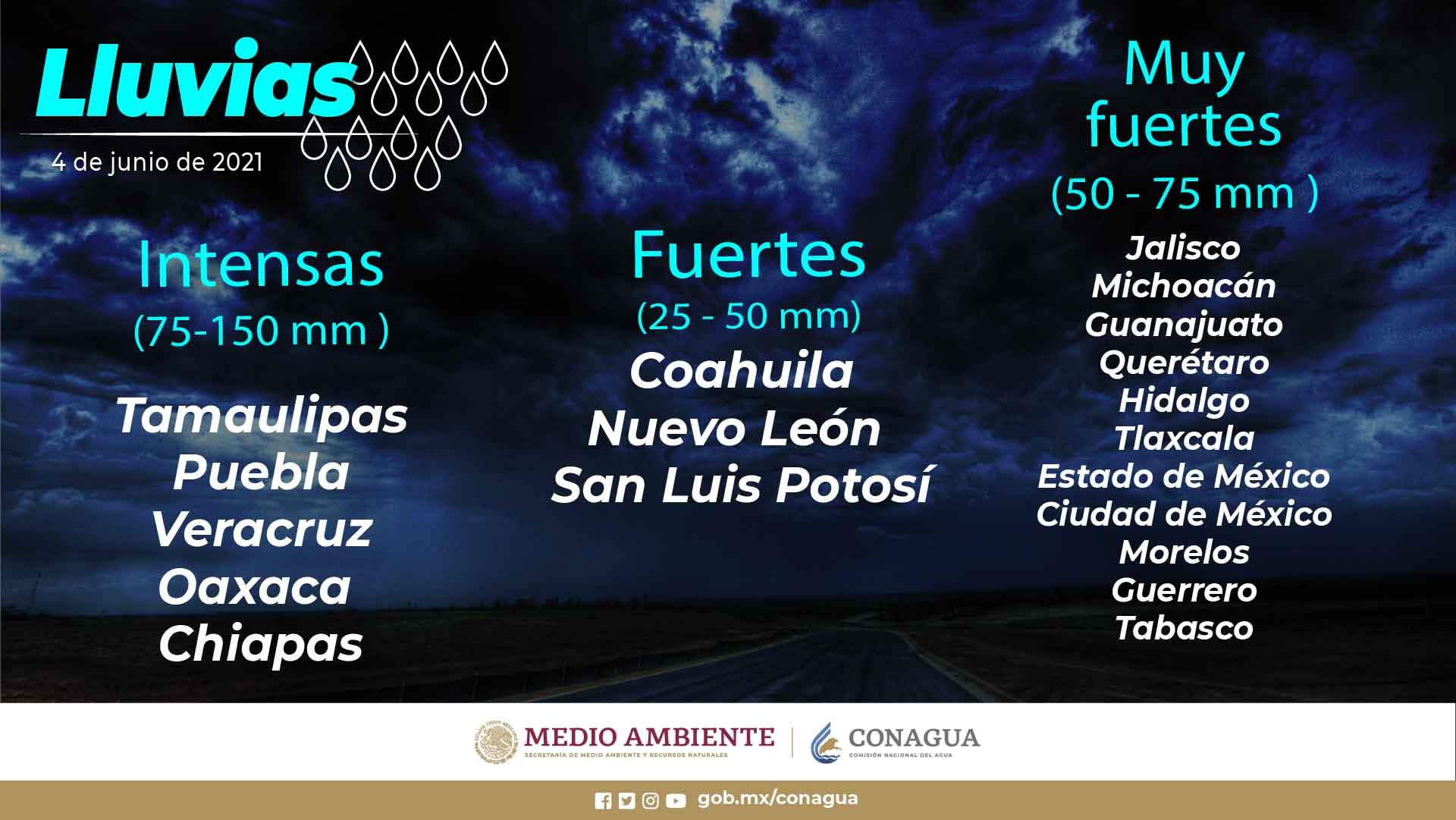 Continuarán las lluvias fuertes para Tlaxcala para hoy y seguirán el fin de semana