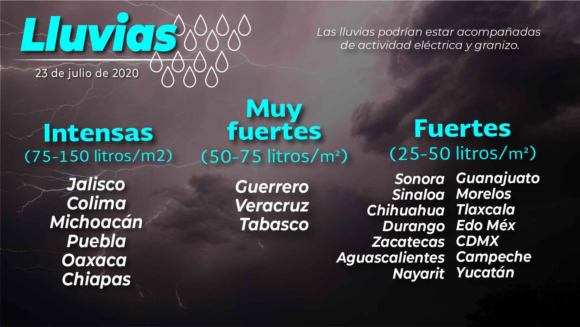 En las próximas horas, se pronostican lluvias intensas para Chiapas, Colima, Jalisco, Michoacán, Oaxaca, Puebla y Veracruz
