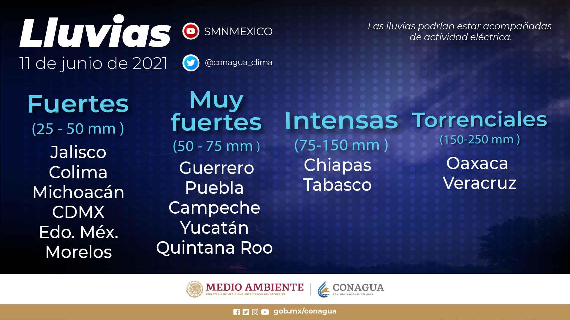 Continuarán las lluvias en Tlaxcala este fin de semana